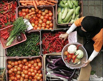 инфляция в россии 2013